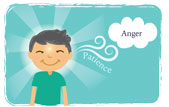 Anger management in kids by Ankurams